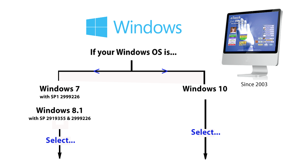 Purchase Windows 3.33
